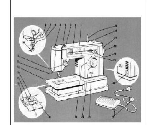 singer sewing machine instructions page 6 rh sewingonline co uk Singer 6235 User Manual Singer Model 6235 Manual