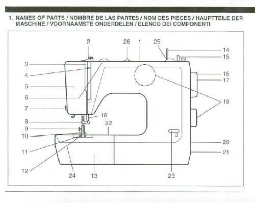 How to oil a sewing machine: 9 steps (with pictures) wikihow.