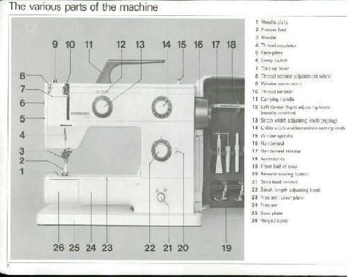 Bernina 900 Nova Sewing Machine Instruction Manual
