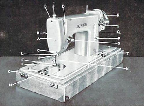 Jones Sewing Machine Instruction Manuals Extraordinary Jones Sewing Machine Manual