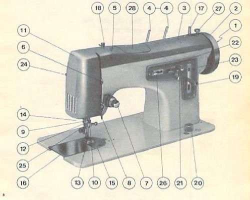 Brother Sewing Machine Instruction Manuals Fascinating Brother Bs 2450 Sewing Machine Instructions