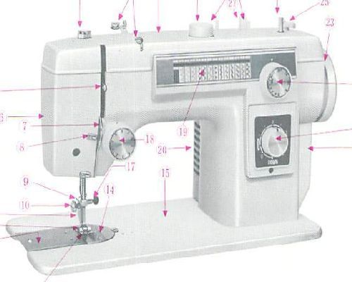New Home Sewing Machine Instruction Manuals Inspiration How To Thread A New Home Sewing Machine