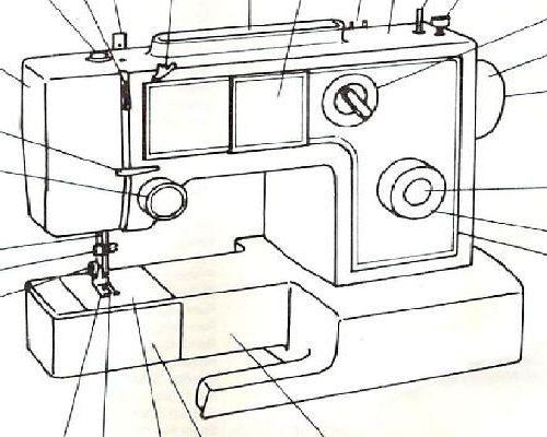 Riccar Pattern Maker Super Cam Sewing Machine