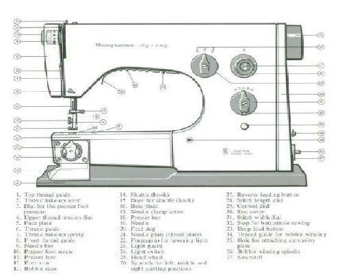 Viking Sewing Machine Instruction Manuals Classy Husqvarna Viking Sewing Machine Repair Manual