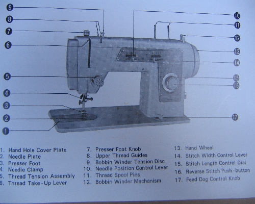Frister Rossmann 40 MARK 40 Sewing Machine Instructions Magnificent Lervia Sewing Machine Instructions