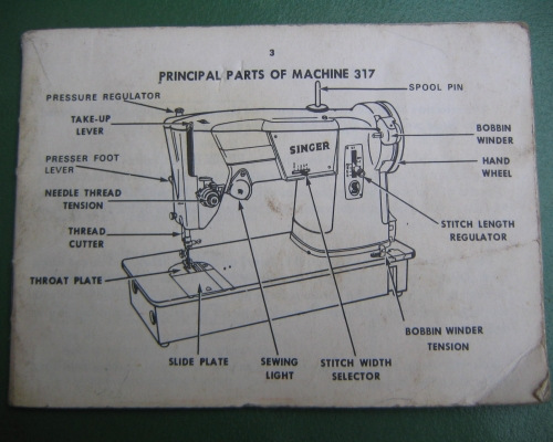 Instructions Manual For A Singer 40 Sewing Machine Cool Parts Of A Manual Sewing Machine