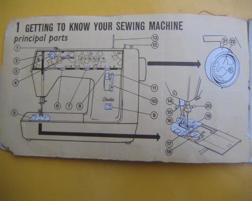 Singer merritt lock serger manual.